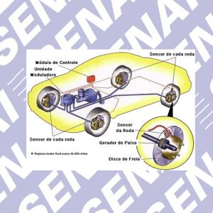Noções Básicas de Mecânica Automotiva